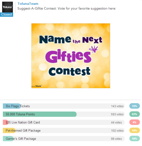 gifties contest