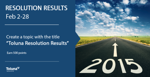 resolution results contest