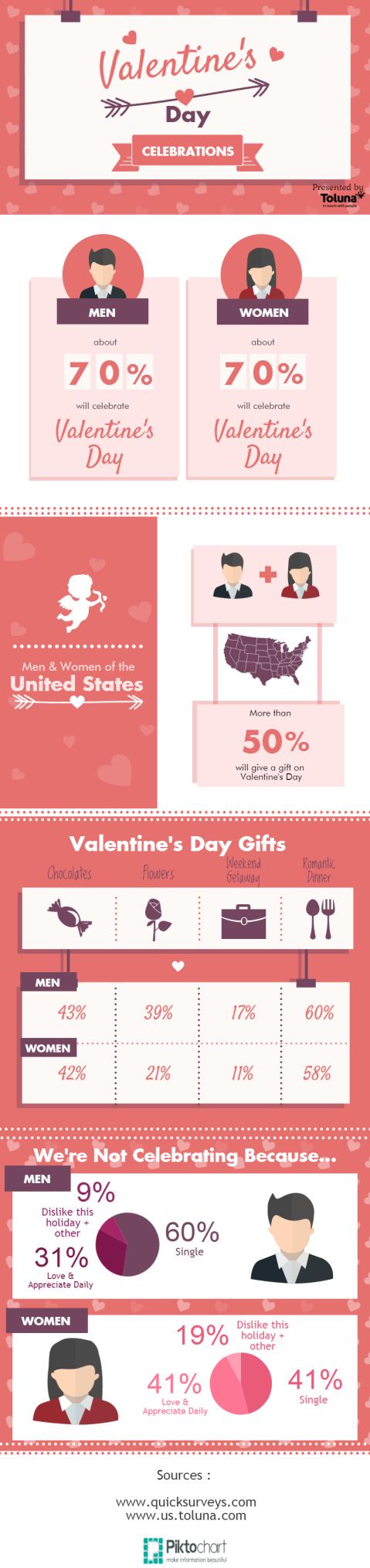 Valentine's Day (2)