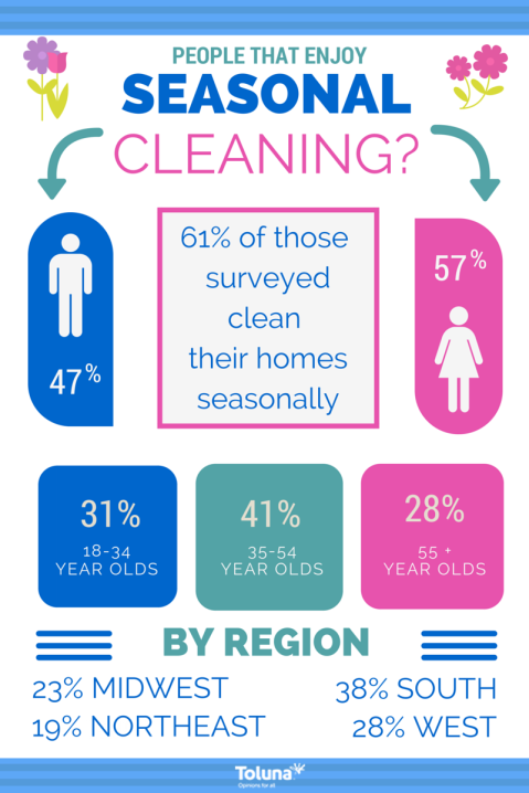 SPRING CLEANING 2015
